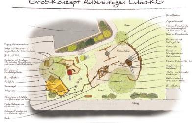 Eröffnung Spielplatz Gemeinde-    zentrum Planitz